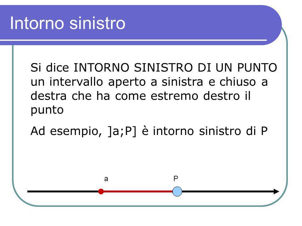 Intorno sinistro Si dice INTORNO SINISTRO DI UN PUNTO un intervallo aperto a sinistra e chiuso a destra che ha come estremo destro il punto Ad esempio, ]a;P] è intorno sinistro di P a P