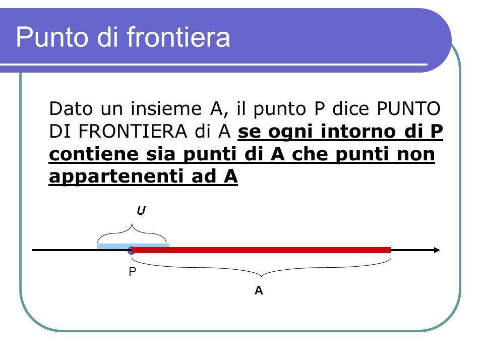 Punto di frontiera Dato un insieme A, il punto P dice PUNTO DI FRONTIERA di A se ogni intorno di P contiene sia punti di A che punti non appartenenti ad A A P U
