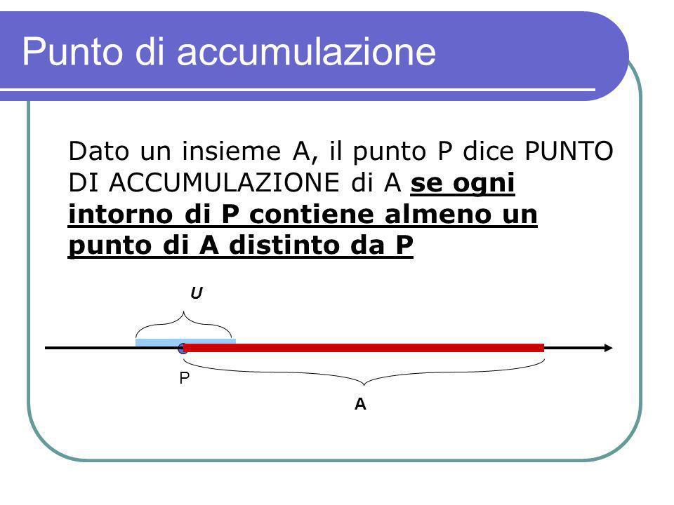 Punto di accumulazione Dato un insieme A, il punto P dice PUNTO DI ACCUMULAZIONE di A se ogni intorno di P contiene almeno un punto di A distinto da P A P U