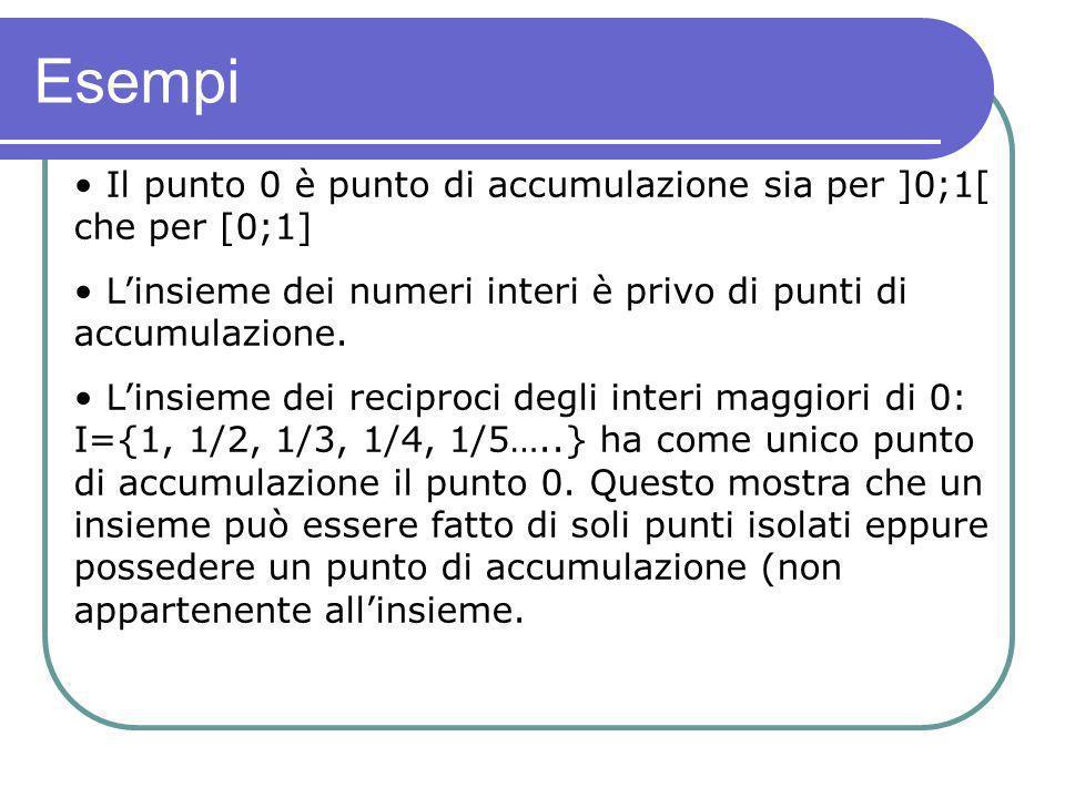 Esempi Il punto 0 è punto di accumulazione sia per ]0;1[ che per [0;1] Linsieme dei numeri interi è privo di punti di accumulazione. Linsieme dei reci
