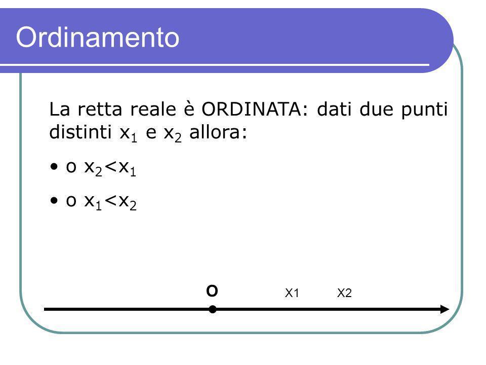 Ordinamento La retta reale è ORDINATA: dati due punti distinti x 1 e x 2 allora: o x 2 <x 1 o x 1 <x 2 O X1 X2