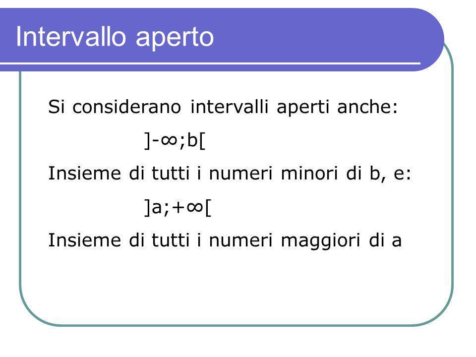 Intervallo aperto Si considerano intervalli aperti anche: ]-;b[ Insieme di tutti i numeri minori di b, e: ]a;+[ Insieme di tutti i numeri maggiori di