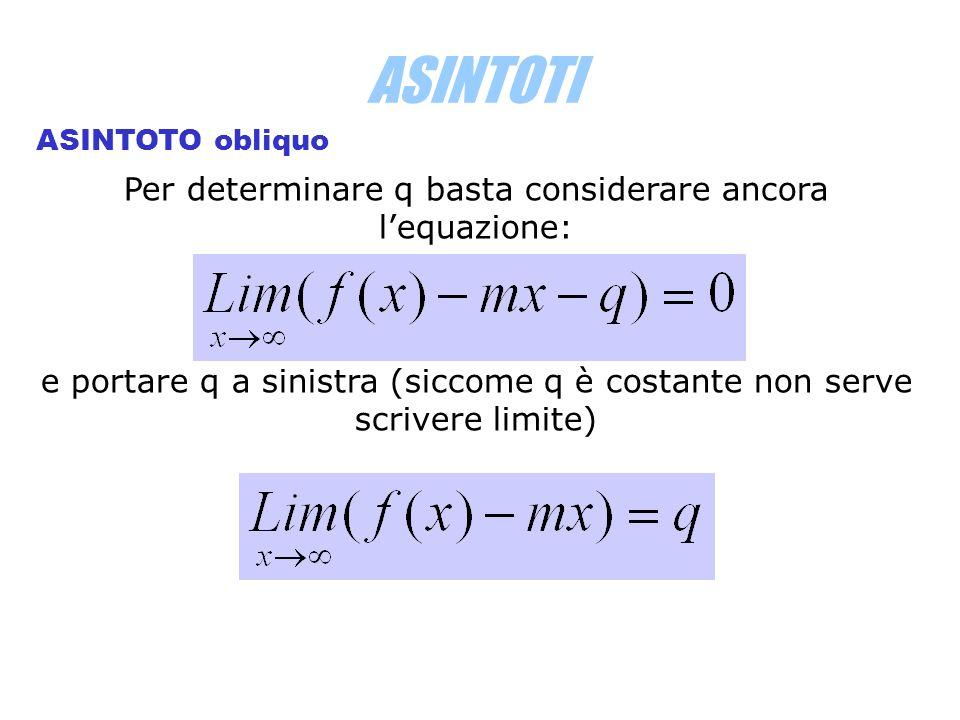 ASINTOTI ASINTOTO obliquo Per determinare q basta considerare ancora lequazione: e portare q a sinistra (siccome q è costante non serve scrivere limit