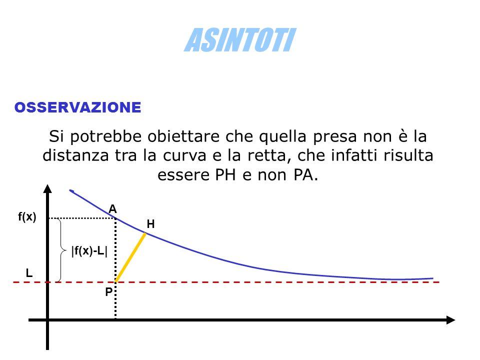 ASINTOTI OSSERVAZIONE Risulta però evidente che: PA>PH>0 E se PA tende a zero anche PH vi deve tendere per il teorema del confronto L f(x) |f(x)-L| P H A