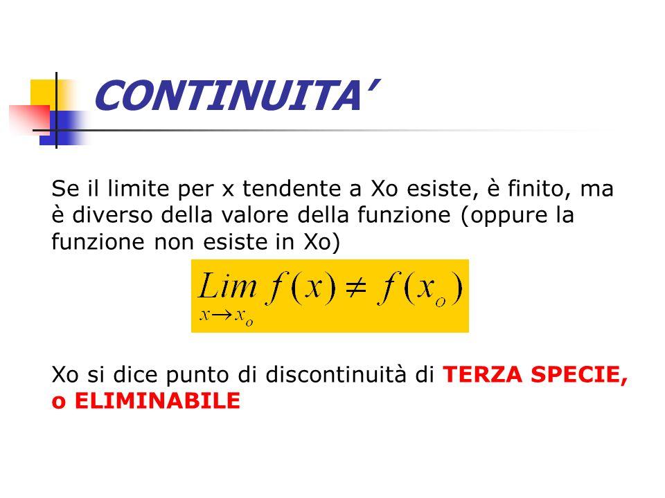CONTINUITA Se il limite per x tendente a Xo esiste, è finito, ma è diverso della valore della funzione (oppure la funzione non esiste in Xo) Xo si dic