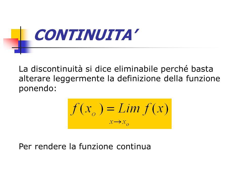 CONTINUITA La discontinuità si dice eliminabile perché basta alterare leggermente la definizione della funzione ponendo: Per rendere la funzione conti