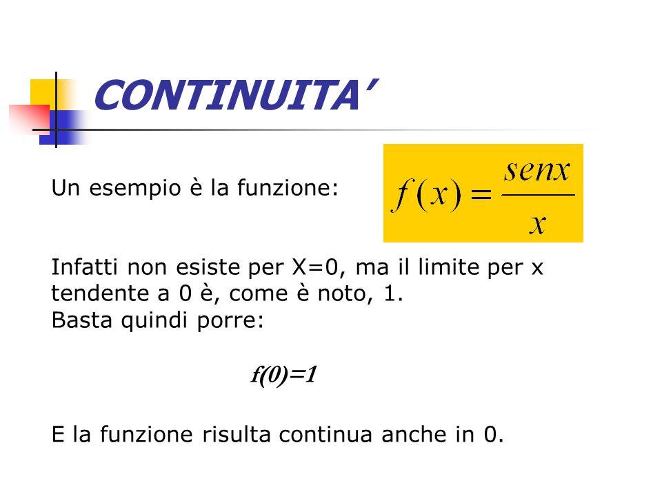 CONTINUITA Un esempio è la funzione: Infatti non esiste per X=0, ma il limite per x tendente a 0 è, come è noto, 1. Basta quindi porre: f(0)=1 E la fu
