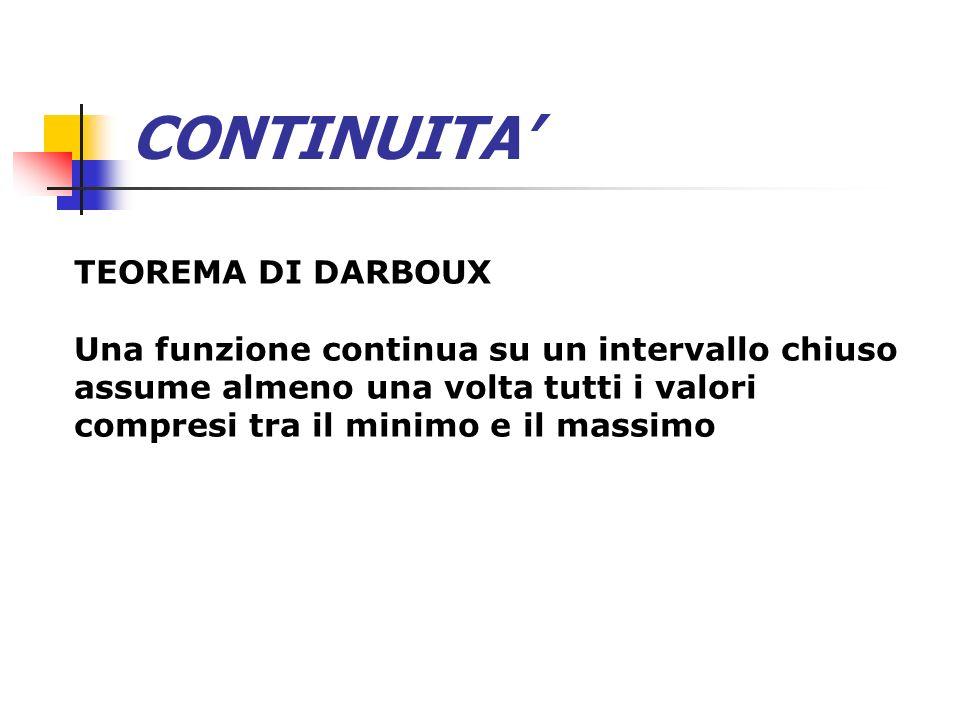 CONTINUITA TEOREMA DI DARBOUX Una funzione continua su un intervallo chiuso assume almeno una volta tutti i valori compresi tra il minimo e il massimo