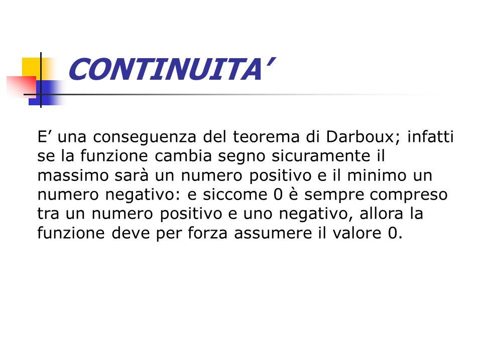 CONTINUITA E una conseguenza del teorema di Darboux; infatti se la funzione cambia segno sicuramente il massimo sarà un numero positivo e il minimo un