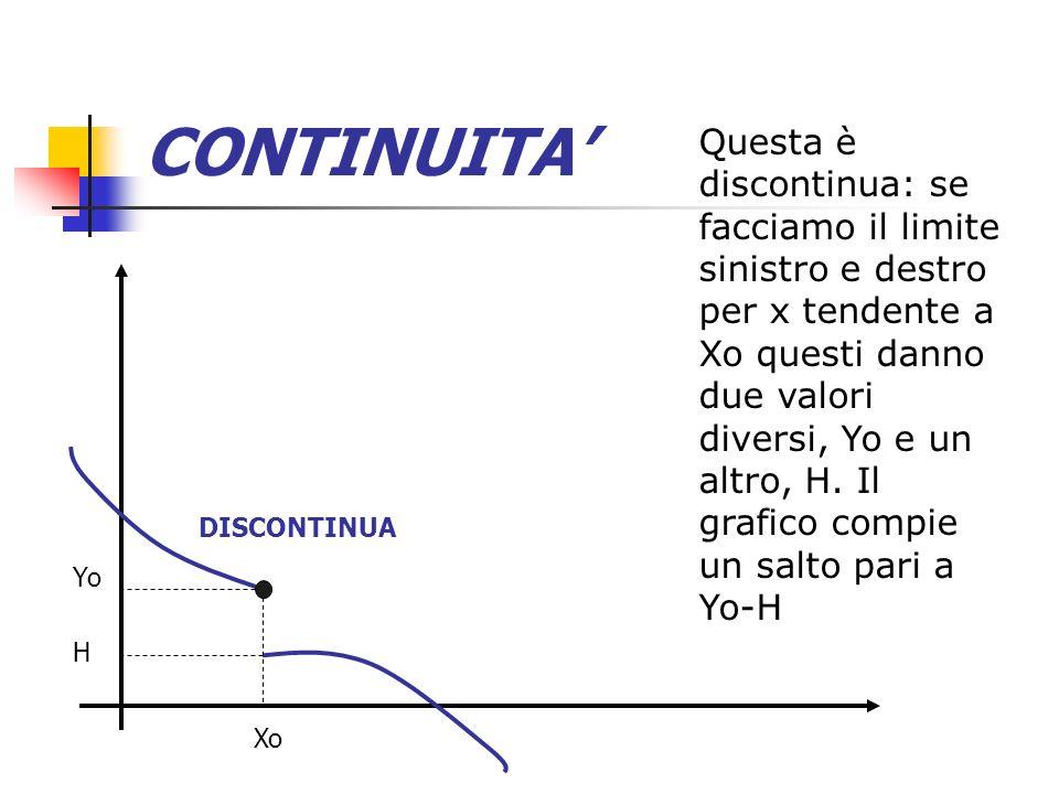 CONTINUITA Data f:D->R, e dato Xo punto del dominio D, allora la funzione f si dice CONTINUA in Xo se il limite per x tendente ad Xo di f(x): ESISTE E FINITO E UGUALE A f(Xo) Ovvero, in formule: