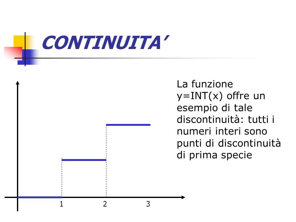 CONTINUITA La funzione y=INT(x) offre un esempio di tale discontinuità: tutti i numeri interi sono punti di discontinuità di prima specie 1 2 3