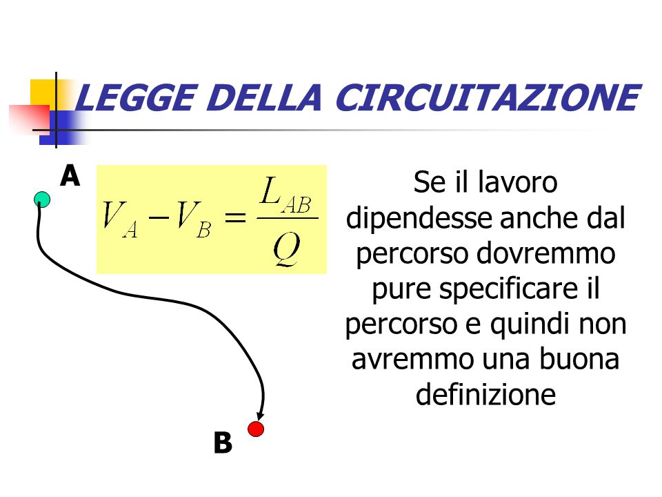 LEGGE DELLA CIRCUITAZIONE TEOREMA: In un campo conservativo il lavoro fatto su un percorso chiuso è uguale a zero, qualsiasi sia il percorso L=0