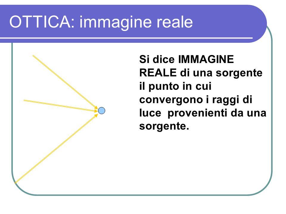 OTTICA: immagine reale Si dice IMMAGINE REALE di una sorgente il punto in cui convergono i raggi di luce provenienti da una sorgente.