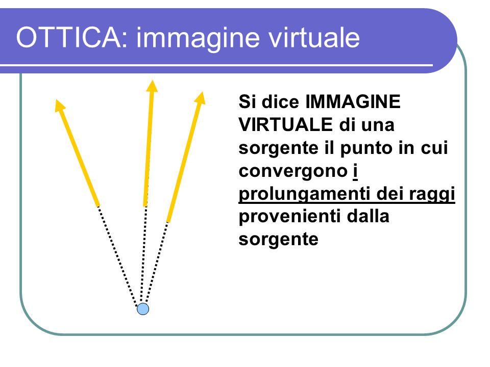 OTTICA: immagine virtuale Si dice IMMAGINE VIRTUALE di una sorgente il punto in cui convergono i prolungamenti dei raggi provenienti dalla sorgente