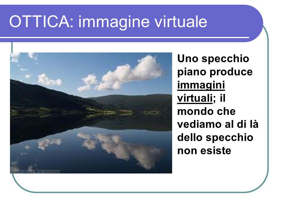 OTTICA: immagine virtuale Uno specchio piano produce immagini virtuali; il mondo che vediamo al di là dello specchio non esiste