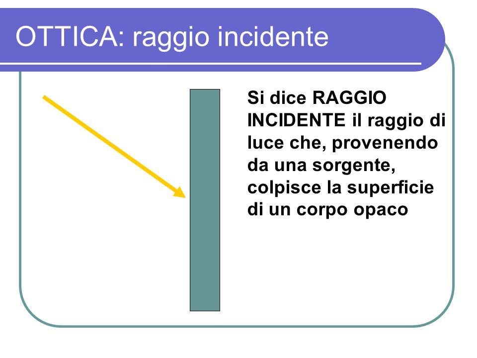 OTTICA: raggio incidente Si dice RAGGIO INCIDENTE il raggio di luce che, provenendo da una sorgente, colpisce la superficie di un corpo opaco