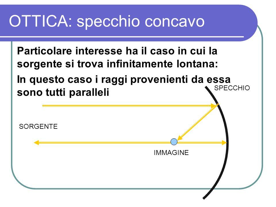 OTTICA: specchio concavo Particolare interesse ha il caso in cui la sorgente si trova infinitamente lontana: In questo caso i raggi provenienti da ess