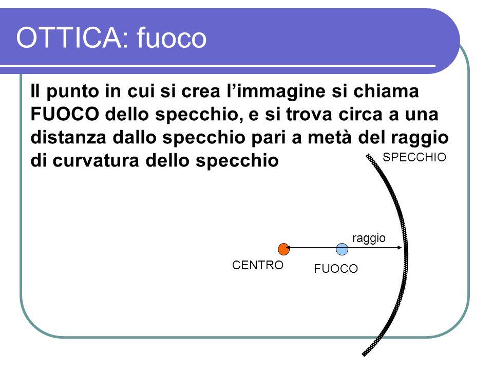 OTTICA: fuoco Il punto in cui si crea limmagine si chiama FUOCO dello specchio, e si trova circa a una distanza dallo specchio pari a metà del raggio
