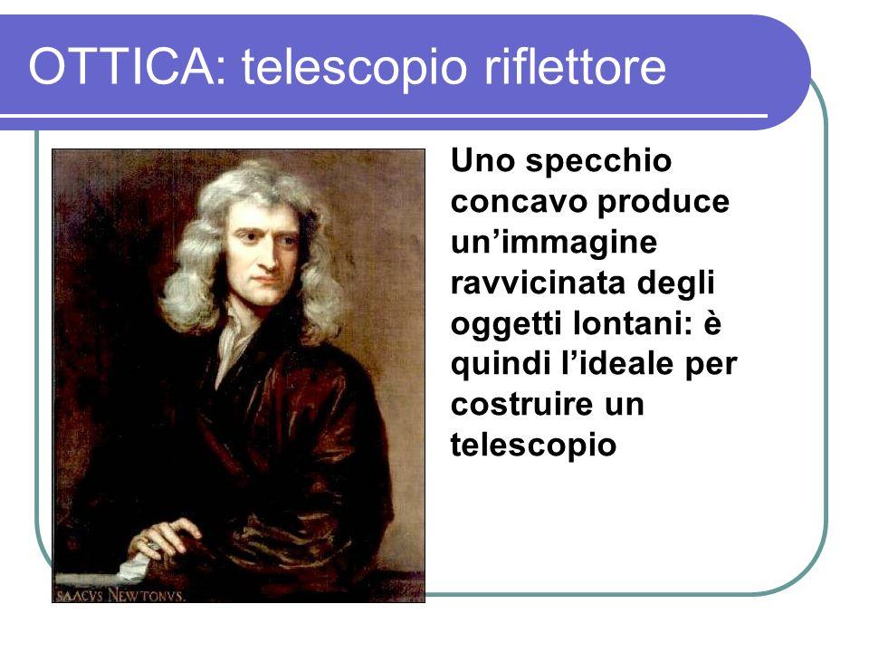 OTTICA: telescopio riflettore Uno specchio concavo produce unimmagine ravvicinata degli oggetti lontani: è quindi lideale per costruire un telescopio
