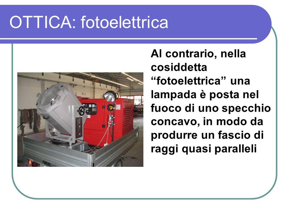 OTTICA: fotoelettrica Al contrario, nella cosiddetta fotoelettrica una lampada è posta nel fuoco di uno specchio concavo, in modo da produrre un fasci