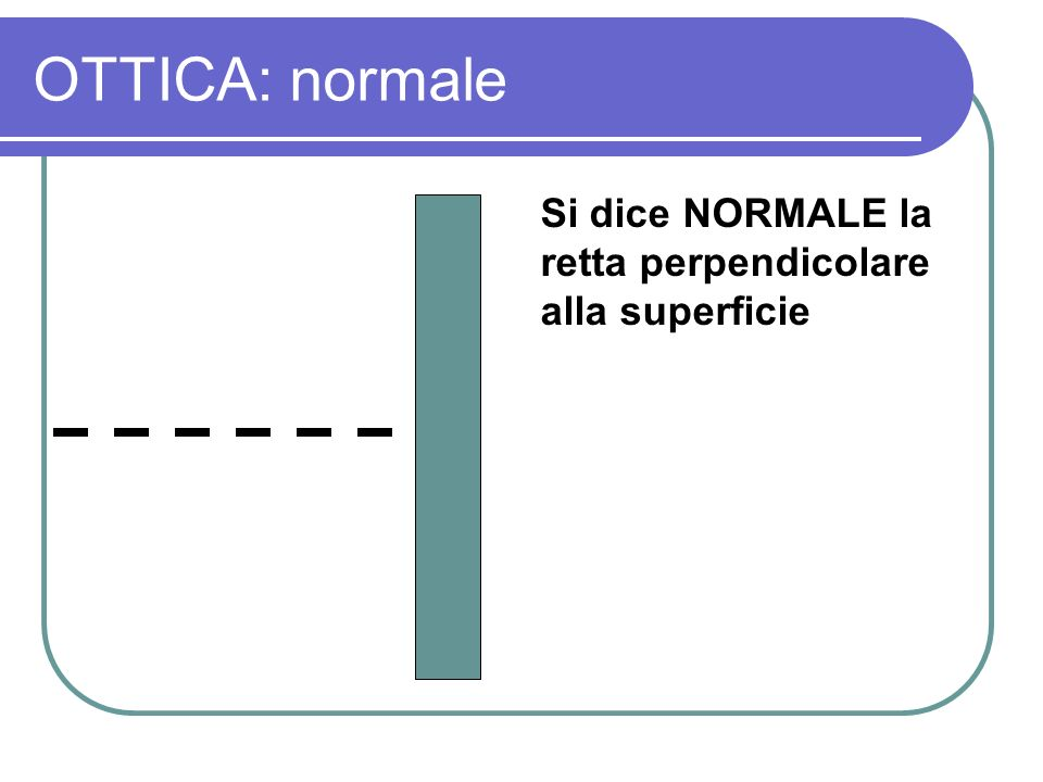 OTTICA: costruzione dellimmagine Limmagine di una sorgente puntiforme si costruisce mandando due raggi dalla sorgente e trovando dove questi (o i loro prolungamenti) si congiungono