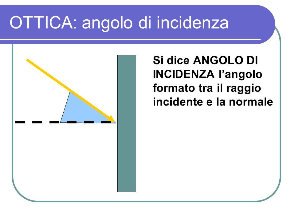 OTTICA: angolo di incidenza Si dice ANGOLO DI INCIDENZA langolo formato tra il raggio incidente e la normale
