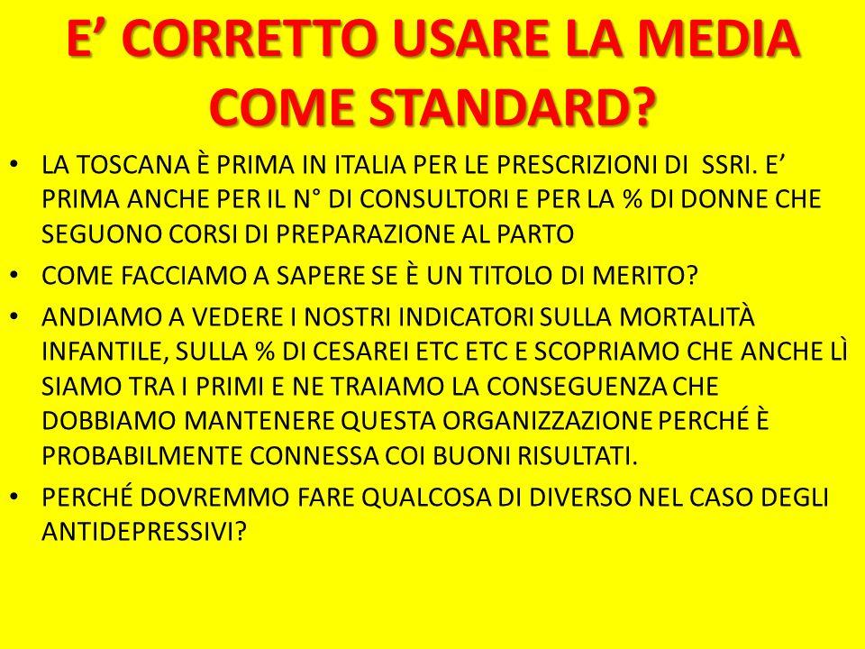 E CORRETTO USARE LA MEDIA COME STANDARD. LA TOSCANA È PRIMA IN ITALIA PER LE PRESCRIZIONI DI SSRI.