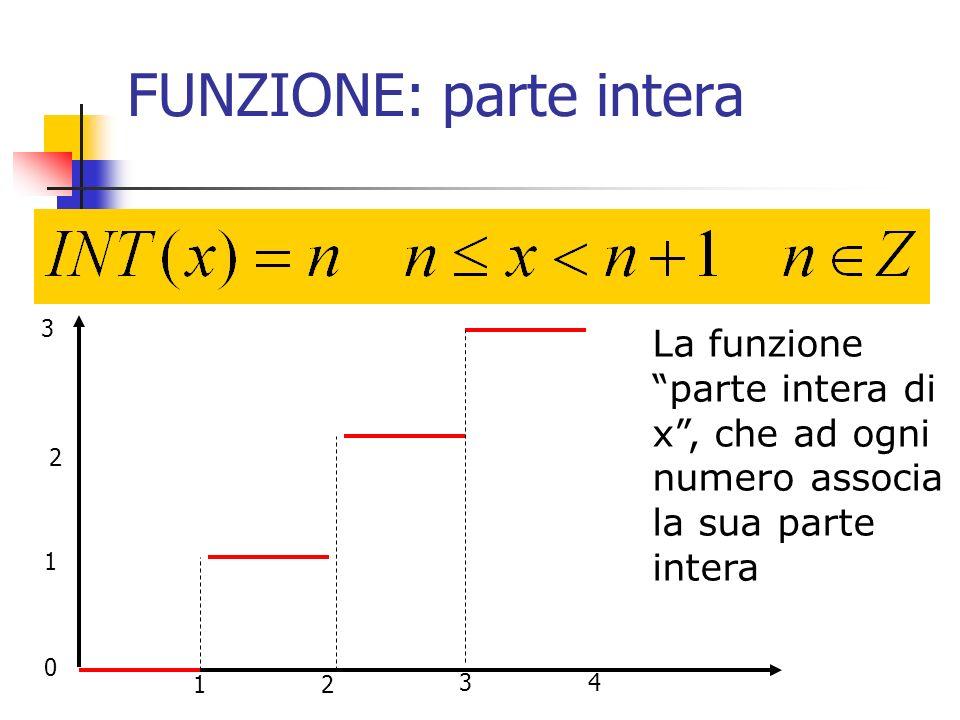 FUNZIONE: parte intera La funzione parte intera di x, che ad ogni numero associa la sua parte intera 1 0 2 3 12 34