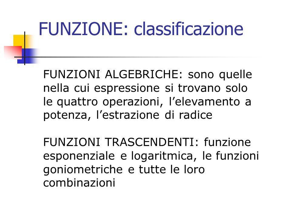 FUNZIONE: classificazione FUNZIONI ALGEBRICHE: sono quelle nella cui espressione si trovano solo le quattro operazioni, lelevamento a potenza, lestraz