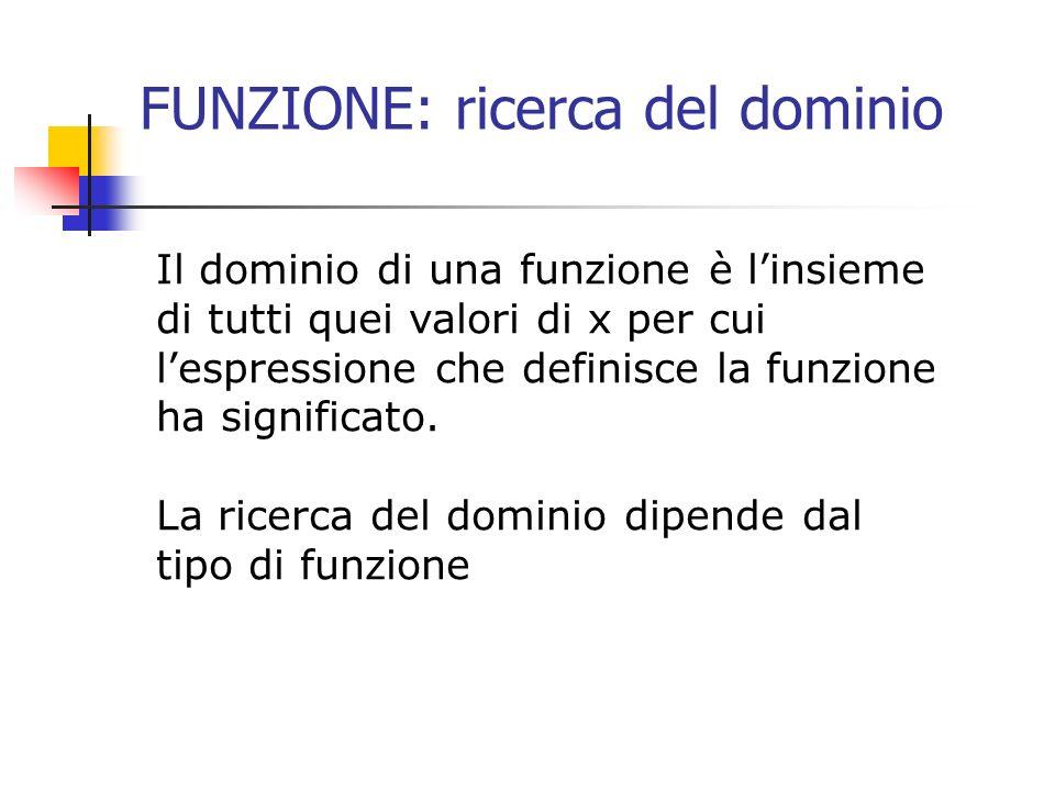 FUNZIONE: ricerca del dominio Il dominio di una funzione è linsieme di tutti quei valori di x per cui lespressione che definisce la funzione ha signif
