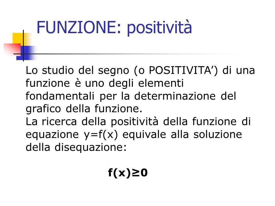 FUNZIONE: positività Lo studio del segno (o POSITIVITA) di una funzione è uno degli elementi fondamentali per la determinazione del grafico della funz