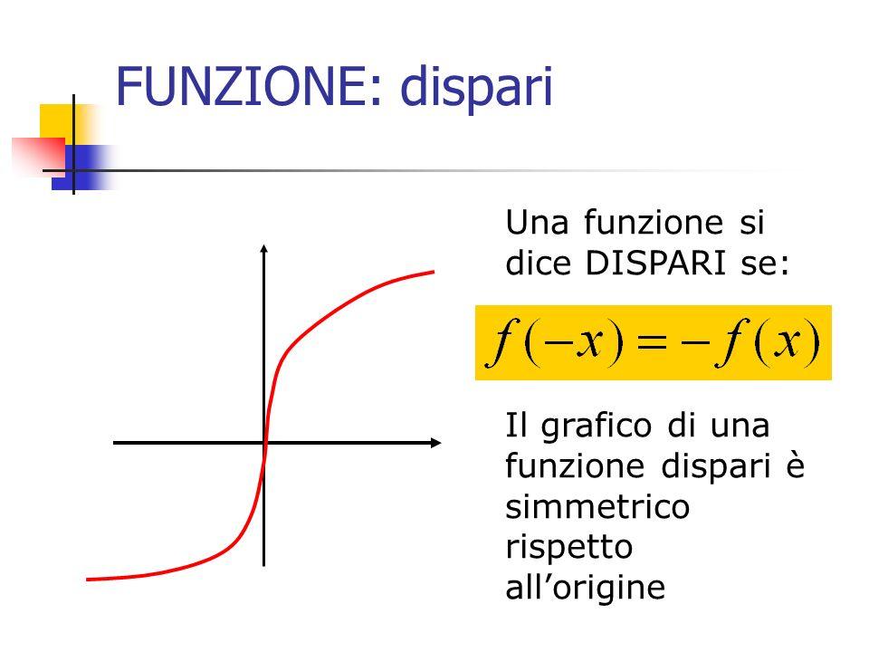 FUNZIONE: dispari Una funzione si dice DISPARI se: Il grafico di una funzione dispari è simmetrico rispetto allorigine
