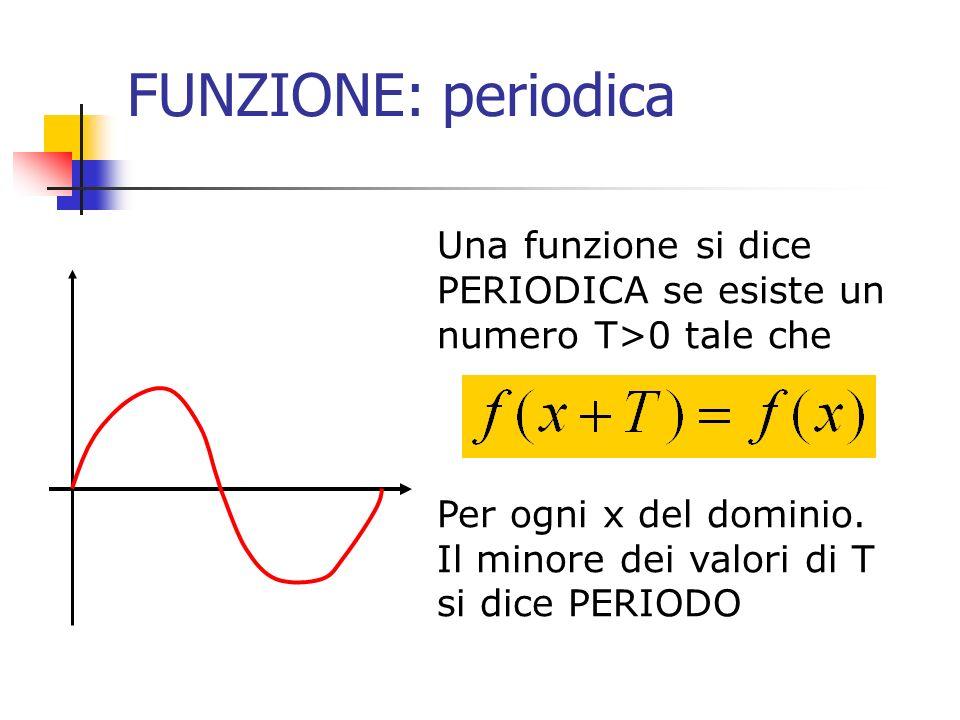 FUNZIONE: periodica Una funzione si dice PERIODICA se esiste un numero T>0 tale che Per ogni x del dominio. Il minore dei valori di T si dice PERIODO