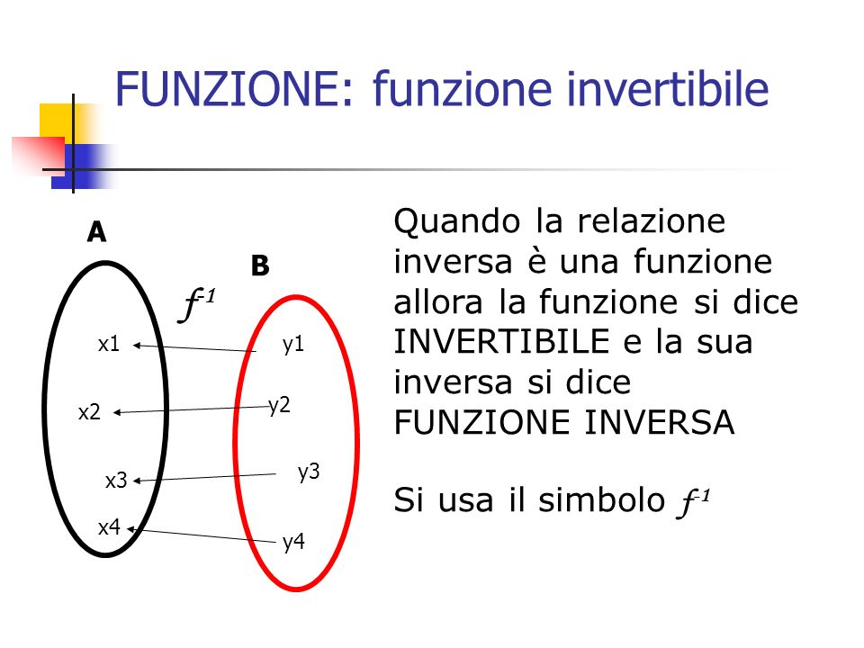 FUNZIONE: funzione invertibile Quando la relazione inversa è una funzione allora la funzione si dice INVERTIBILE e la sua inversa si dice FUNZIONE INV