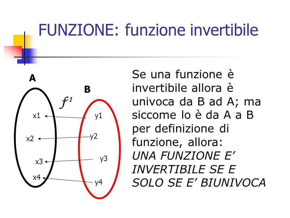 FUNZIONE: funzione invertibile Se una funzione è invertibile allora è univoca da B ad A; ma siccome lo è da A a B per definizione di funzione, allora: