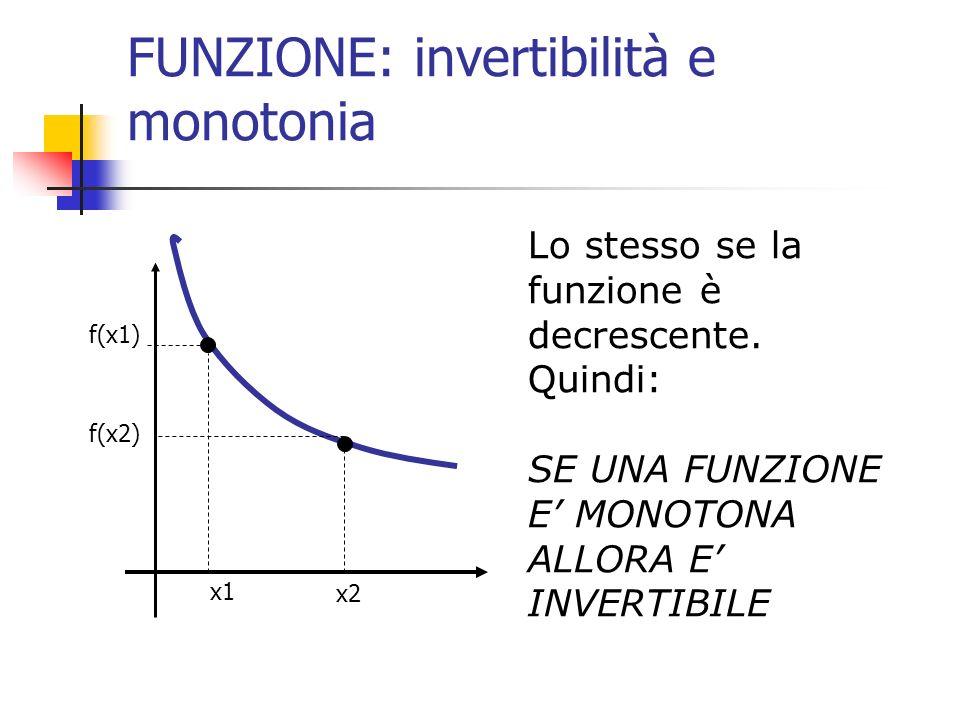 FUNZIONE: invertibilità e monotonia Lo stesso se la funzione è decrescente. Quindi: SE UNA FUNZIONE E MONOTONA ALLORA E INVERTIBILE x1 f(x1) x2 f(x2)