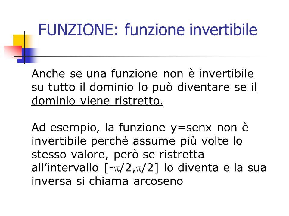 FUNZIONE: funzione invertibile Anche se una funzione non è invertibile su tutto il dominio lo può diventare se il dominio viene ristretto. Ad esempio,