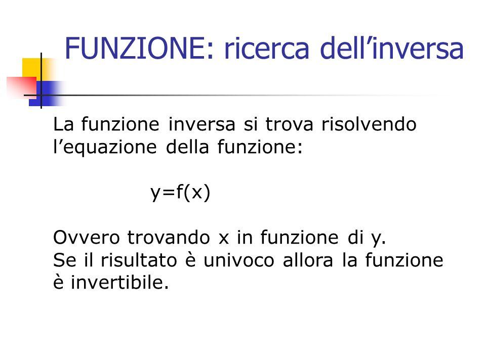 FUNZIONE: ricerca dellinversa La funzione inversa si trova risolvendo lequazione della funzione: y=f(x) Ovvero trovando x in funzione di y. Se il risu