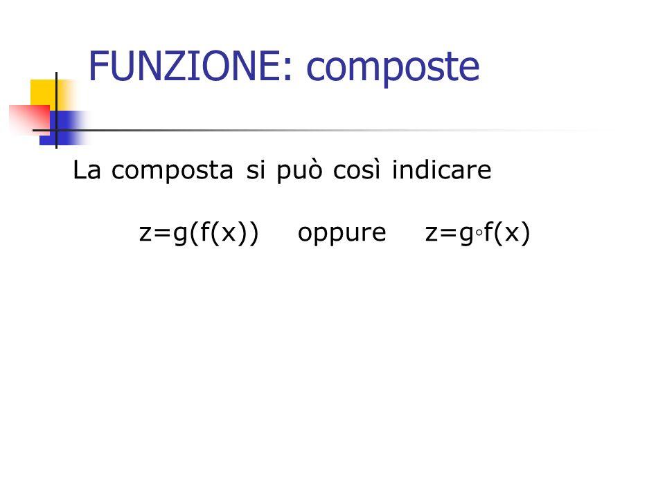 FUNZIONE: composte La composta si può così indicare z=g(f(x)) oppure z=gf(x)
