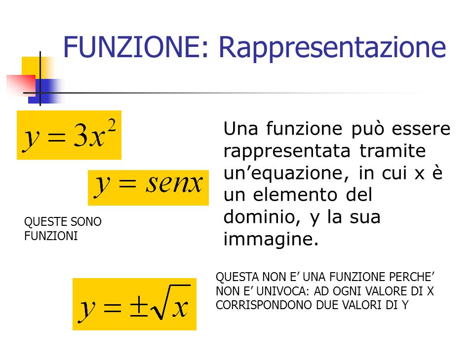 FUNZIONE: Rappresentazione Una funzione può essere rappresentata tramite unequazione, in cui x è un elemento del dominio, y la sua immagine. QUESTE SO
