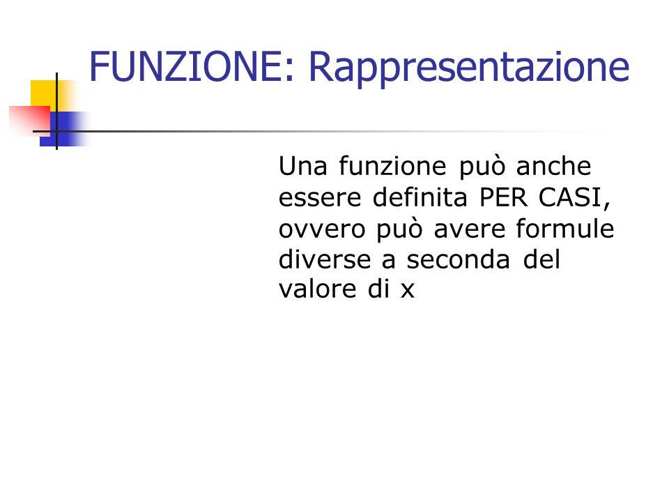 FUNZIONE: Rappresentazione Una funzione può anche essere definita PER CASI, ovvero può avere formule diverse a seconda del valore di x