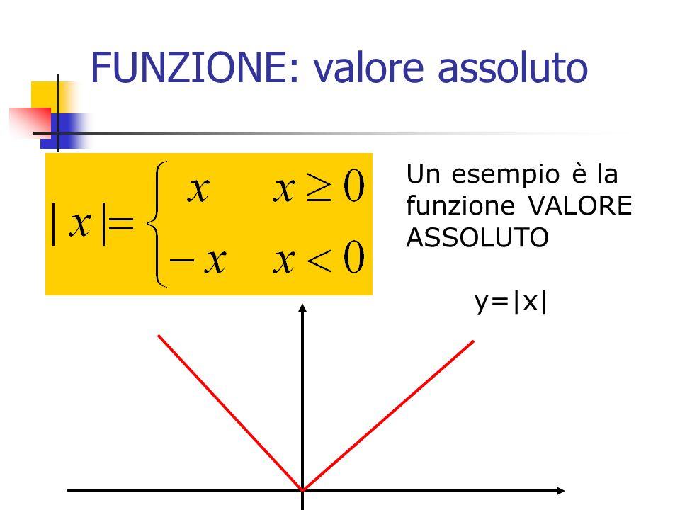 FUNZIONE: valore assoluto Un esempio è la funzione VALORE ASSOLUTO y=|x|