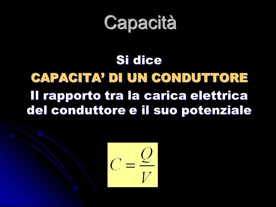 Capacità Si dice CAPACITA DI UN CONDUTTORE Il rapporto tra la carica elettrica del conduttore e il suo potenziale