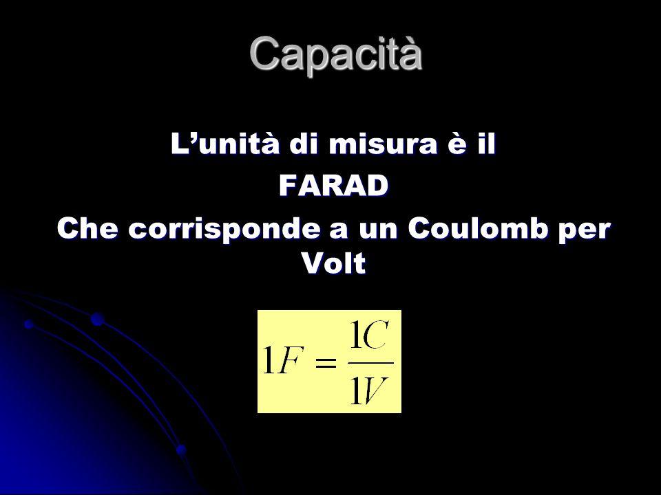 Capacità Lunità di misura è il FARAD Che corrisponde a un Coulomb per Volt