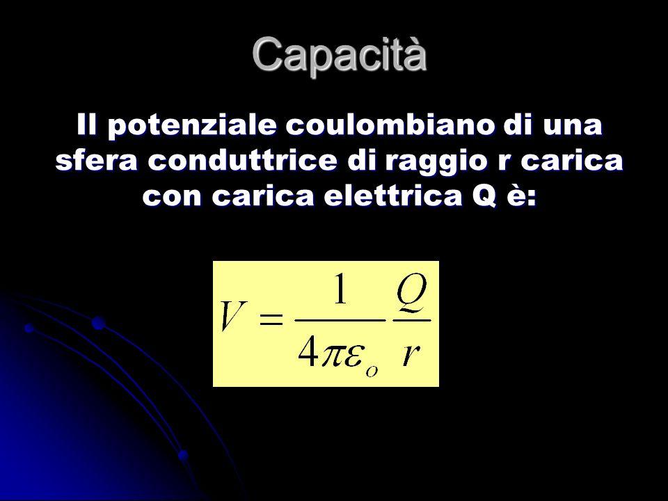 Capacità Il potenziale coulombiano di una sfera conduttrice di raggio r carica con carica elettrica Q è: