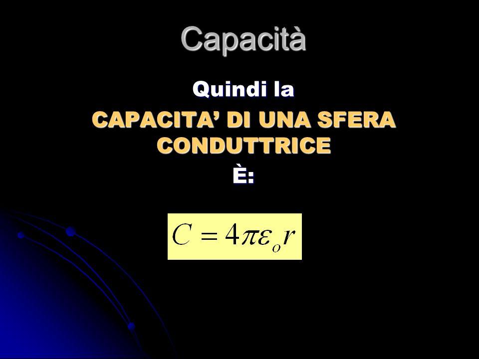 Capacità Quindi la CAPACITA DI UNA SFERA CONDUTTRICE È: