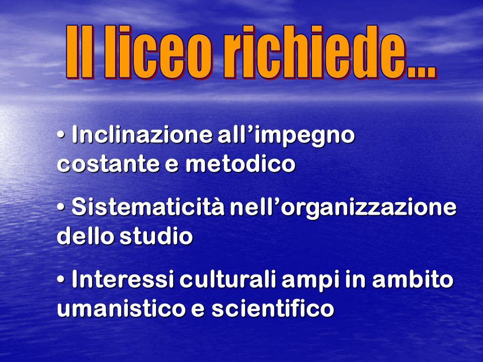 Per cominciare…..ITALIANOINGLESE LATINOMATEMATICA GRECOED.