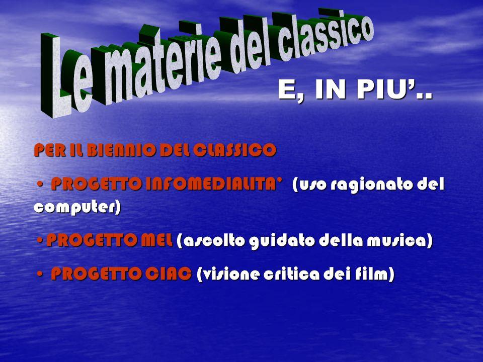 Per cominciare…..ITALIANOLATINO STORIAGEOGRAFIA INGLESEMATEMATICA DISEGNO E ARTEED.