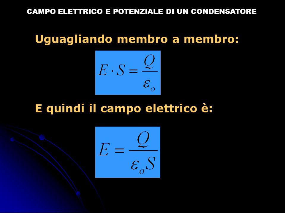 CAMPO ELETTRICO E POTENZIALE DI UN CONDENSATORE E quindi il campo elettrico è: Uguagliando membro a membro: