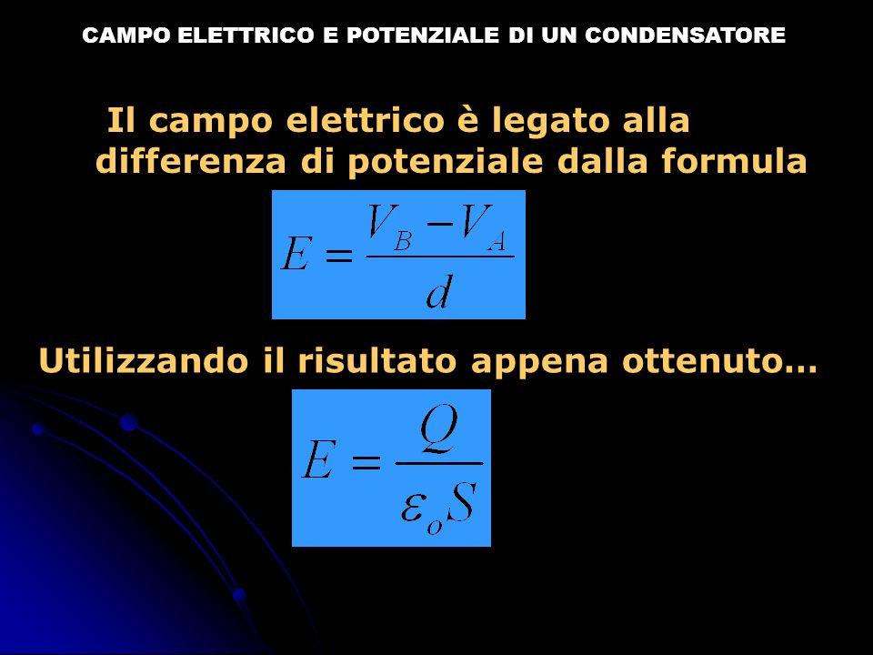 CAMPO ELETTRICO E POTENZIALE DI UN CONDENSATORE Utilizzando il risultato appena ottenuto… Il campo elettrico è legato alla differenza di potenziale da